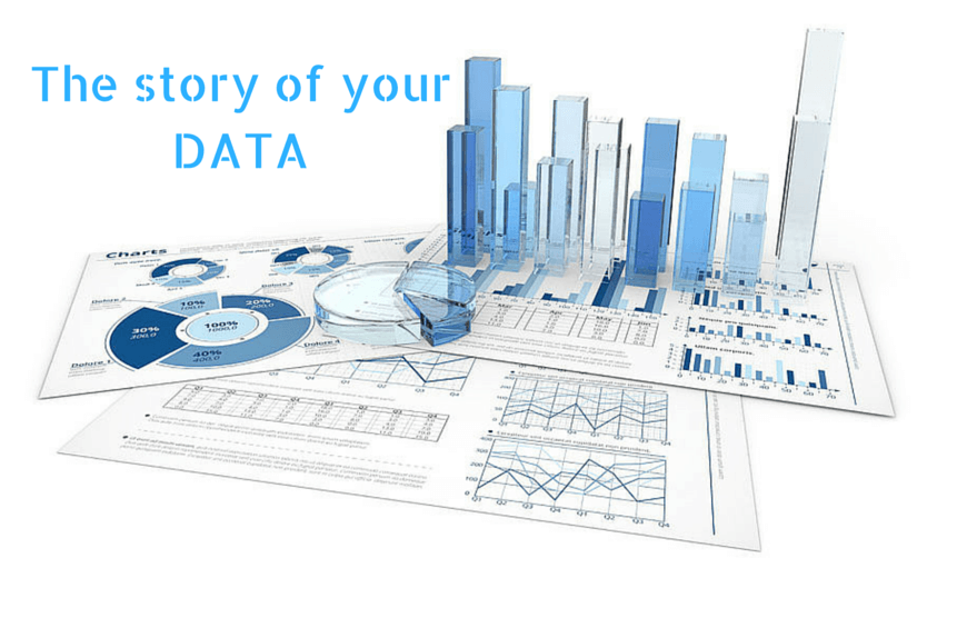 Tell story of your data - Visulization